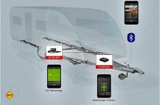 Al-Ko 2LINK-Box und die 2LINK-Smartphone-App bilden eine Einheit und machen das Caravan-Chassis fit für die Zukunft. (Grafik: Al-Ko)