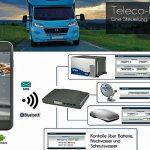 Teleco-Hub – Alle Geräte im Reisemobil über eine App steuern