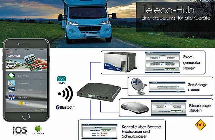 Mit dem Teleco Hub können alle wichtigen Geräte in Reisemobil oder Caravan per Smartphon oder Tablet bedient werden. (Grafik: Teleco)