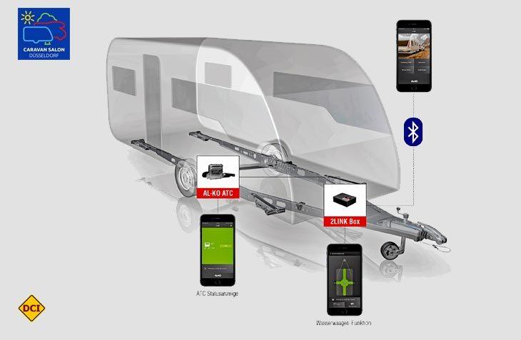 Al-Ko 2LINK_System: Herzstück des 2LINK-Systems ist die 2LINK-Box mit Bluetooth-Technologie, die seit diesem Jahr mit zwei Funktionen verfügbar ist. Die kostenlose ATC-Statusanzeige ist gleich von Beginn an integriert, darüber hinaus wird eine elektronische Wasserwaage zur Nivellierung des Caravans als In-App-Kauf angeboten. Schon 2018 soll die Visualisierung von Informationen über den Bremsbelag-Verschleiß folgen. (Foto: Al-Ko)