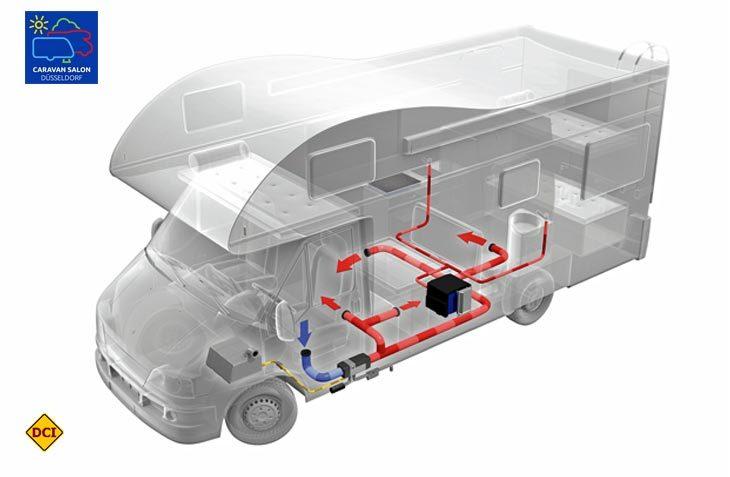 Webasto Luftheizung mit einem Gasboiler für Warmwasser – Die Webasto Hybridlösung erhöht die Flexibilität unterwegs. (Grafik: Webasto)