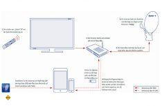 Systemdarstellung des ten Haaft-Systems Oyster V Premium. (Grafik: Werk)