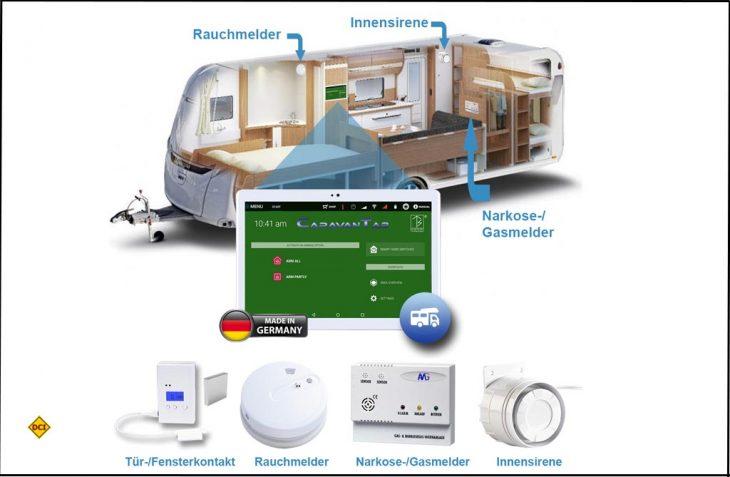 Mit Sicherheitssystem CaravanTab haben Besitzer von Wohnmobilen und Caravans einen Rundum-Schutz im Fahrzeug. (Foto: CaravanTab)