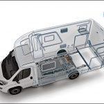 Messesplitter Caravan Salon 2019 – Al-Ko zeigt die Zukunft von Caravan- und Reisemobil-Chassis