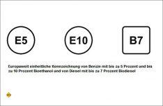 Die neuen Kraftstoff-Kennungen und Symbole, die ab 2020 EU-weit gültig sind. (Foto: BDBe)