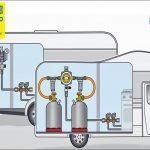 Messevorschau CMT 2020 – GOK präsentiert komfortable Gasversorgung