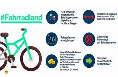 Besonders zum Schutz der Radfahrer sind viele neue Vorschriften und Verkehrszeichen erlassen worden. (Grafik: BMVI)