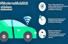 Zur Förderung der Elektromobilität ist die StVO um einige Zeichen und Vorschriften erweitert worden. (Grafik: BMVI)