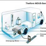 Revolution für das stille Örtchen mit dem Thetford Sanitärsystem iNDUS
