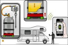 Funktionsschmea: So funktioniert der Gas-Füllstandsanzeiger von GOK mit der App auf Smartphone oder Tablet. (Grafik: GOK)
